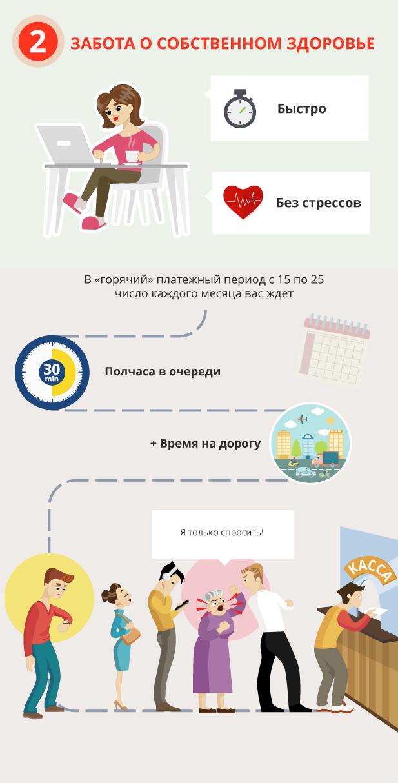 Преимущества оплаты платежей в онлайн-режиме