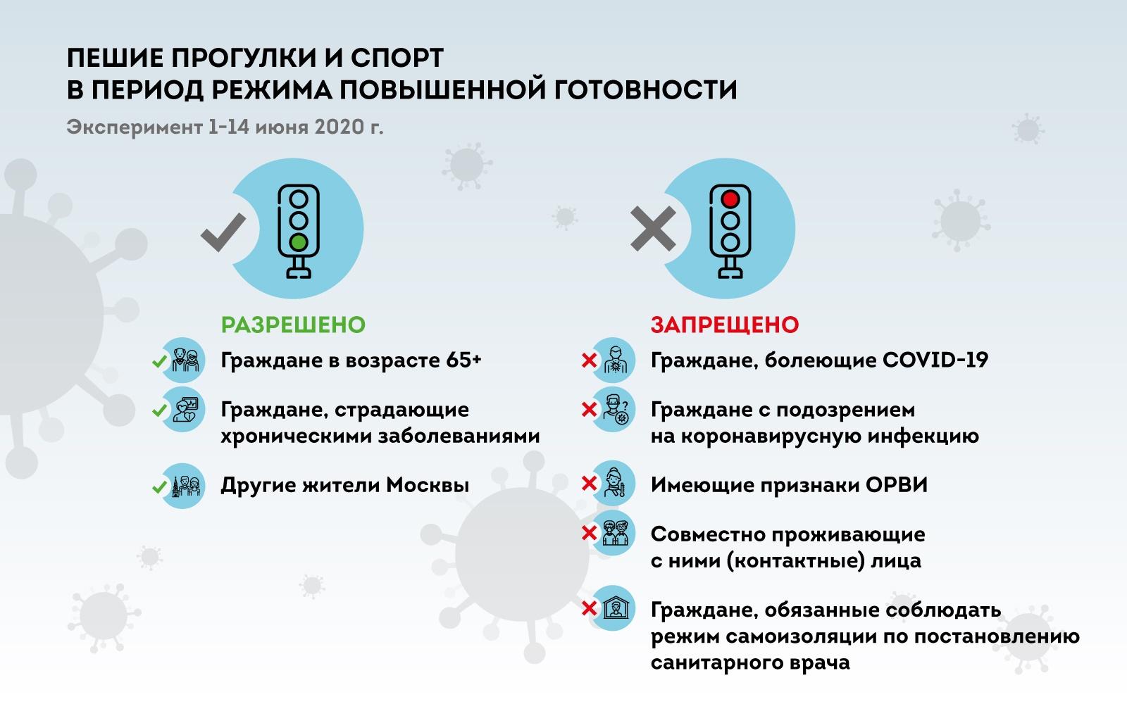 Прогулки с 1 июня в РФ