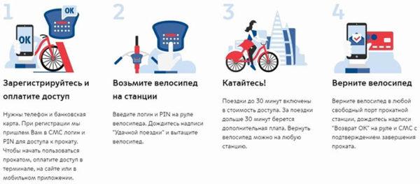 Что нужно для получения велосипеда напрокат