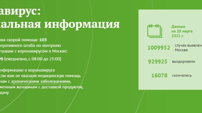 Мос Ру коронавирус в Москве